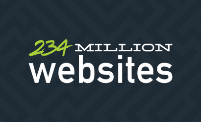 The Internet has 234 Million websites, Dec 2009