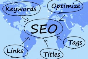 Top ten SEO tips - (Web designers London)